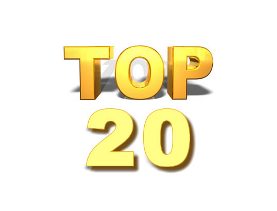 Top 20 Most Influential Music Blogs of 2017